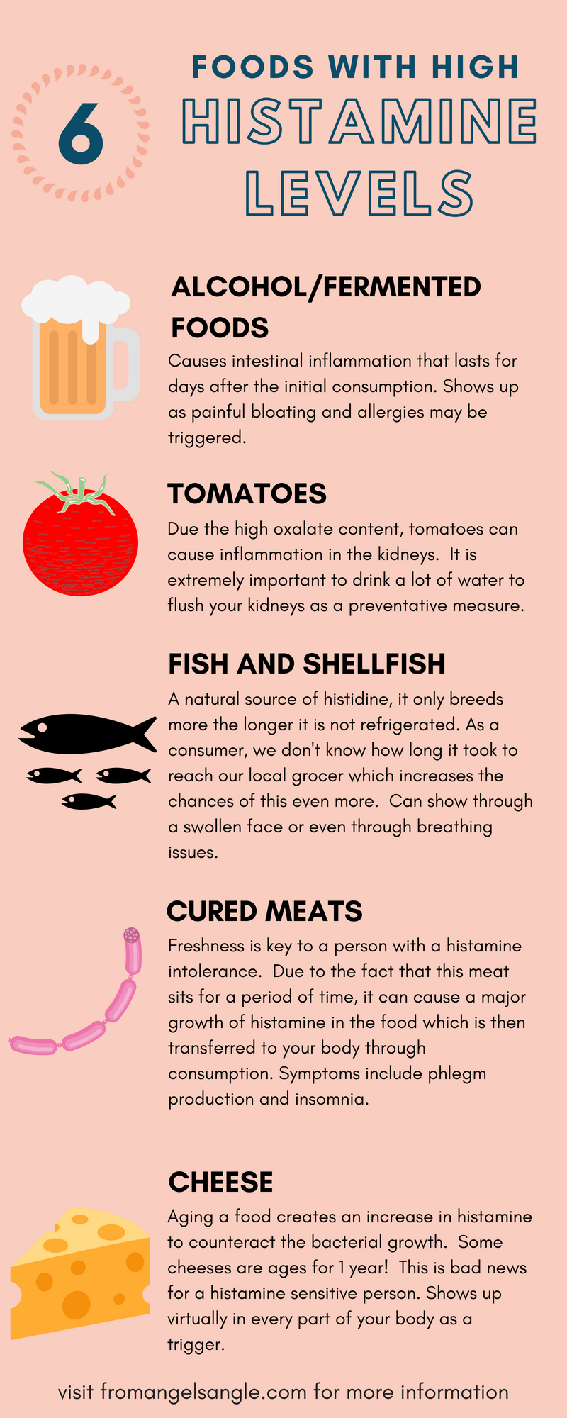 Infographic of foods with high histamine